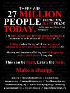 27 million in slavery