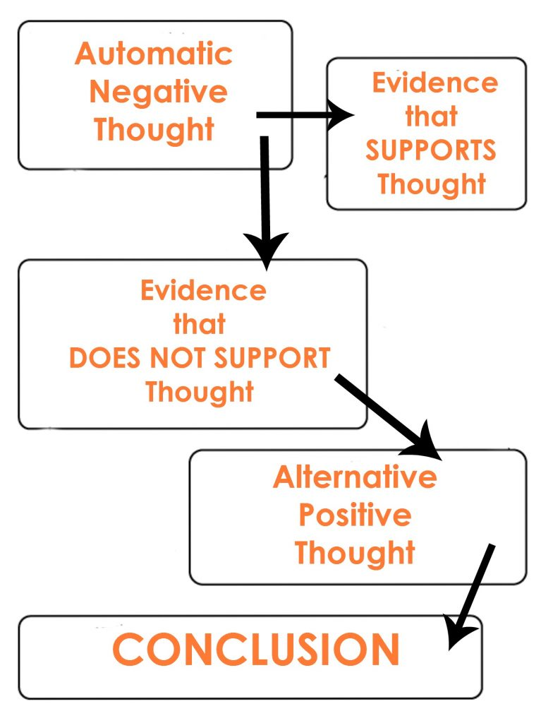 assessing-rationality-thumbnail